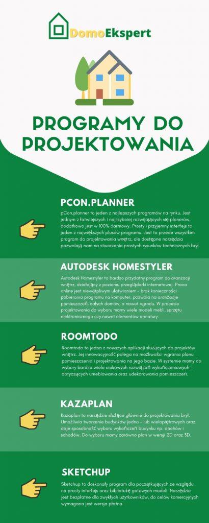 Projektowanie domu program